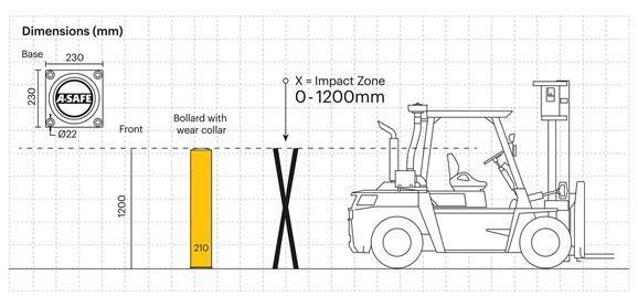 especificações técnicas iFlex Poste de alta resistência - 01